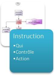 Instruction workey